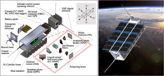 Q3Sat: quantum communications uplink to a 3U CubeSat