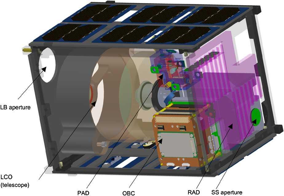 Nanobob: a CubeSat mission concept for quantum communication