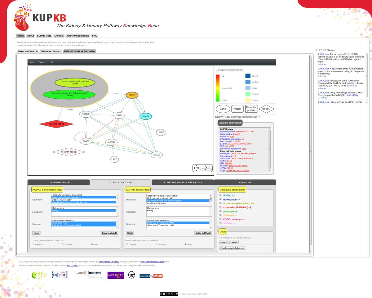 The KUPNetViz: a biological network viewer for multiple -omics ...