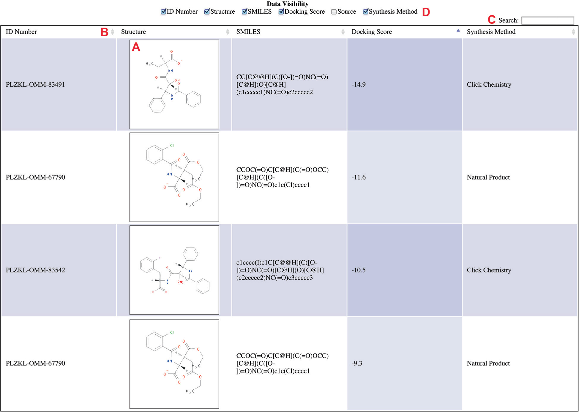 WebChem Viewer: a tool for the easy dissemination of