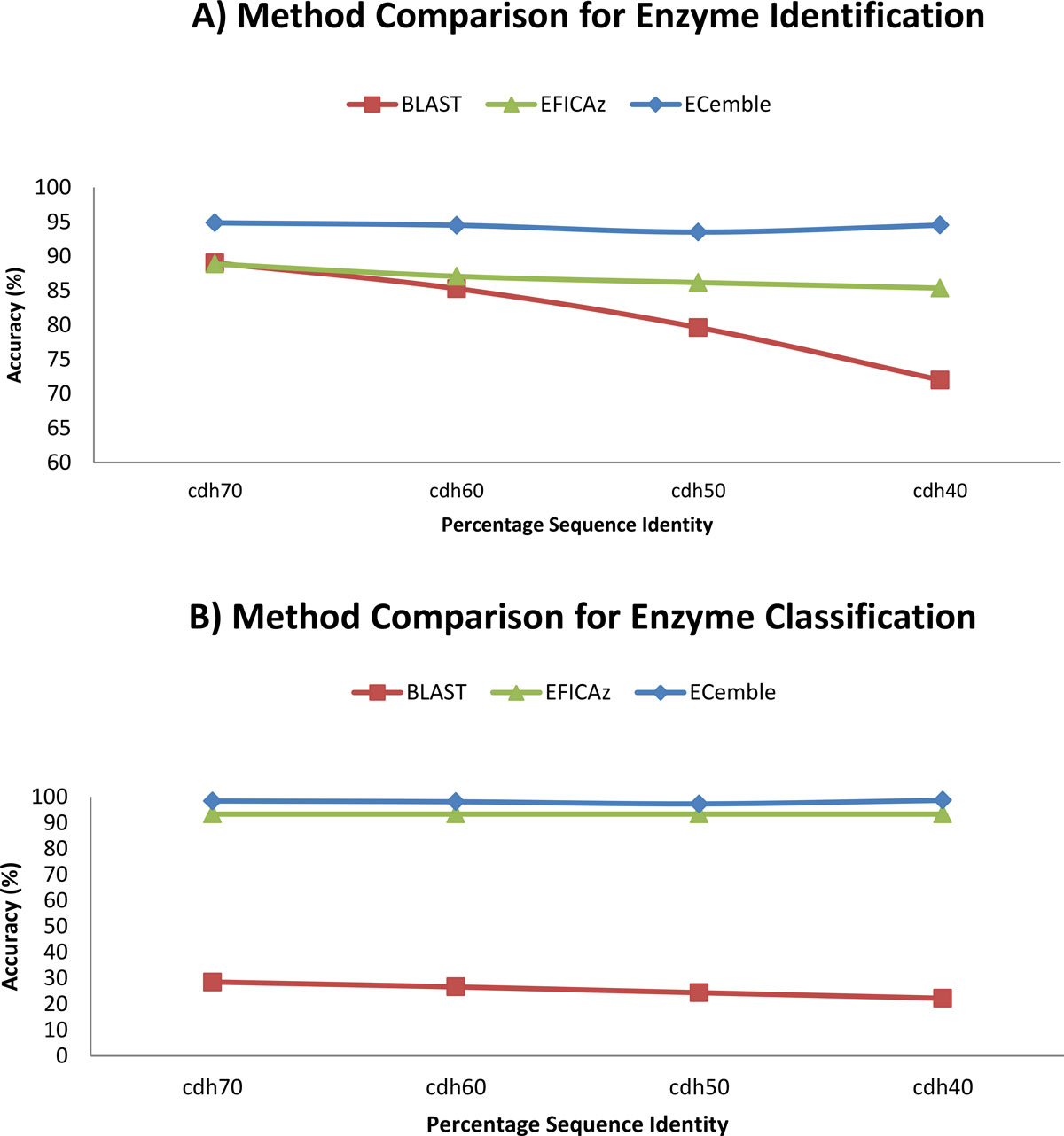 Application Of A Hierarchical Enzyme Classification Method Reveals Parallel Resistor Networks In Java We Define Asuperclass Circuit Open Image New Window
