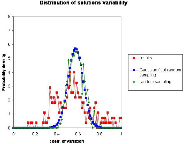 Parameter estimate of signal transduction pathways   SpringerLink