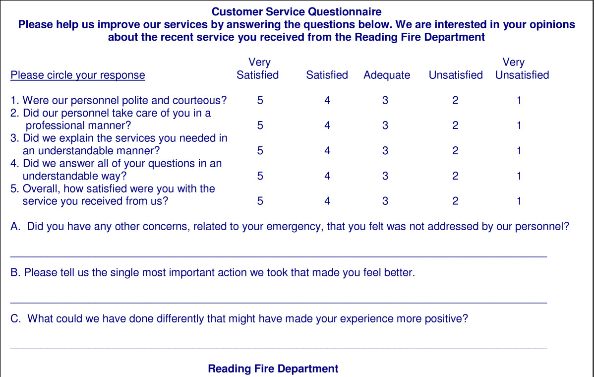 postal survey methodology to assess patient satisfaction in a