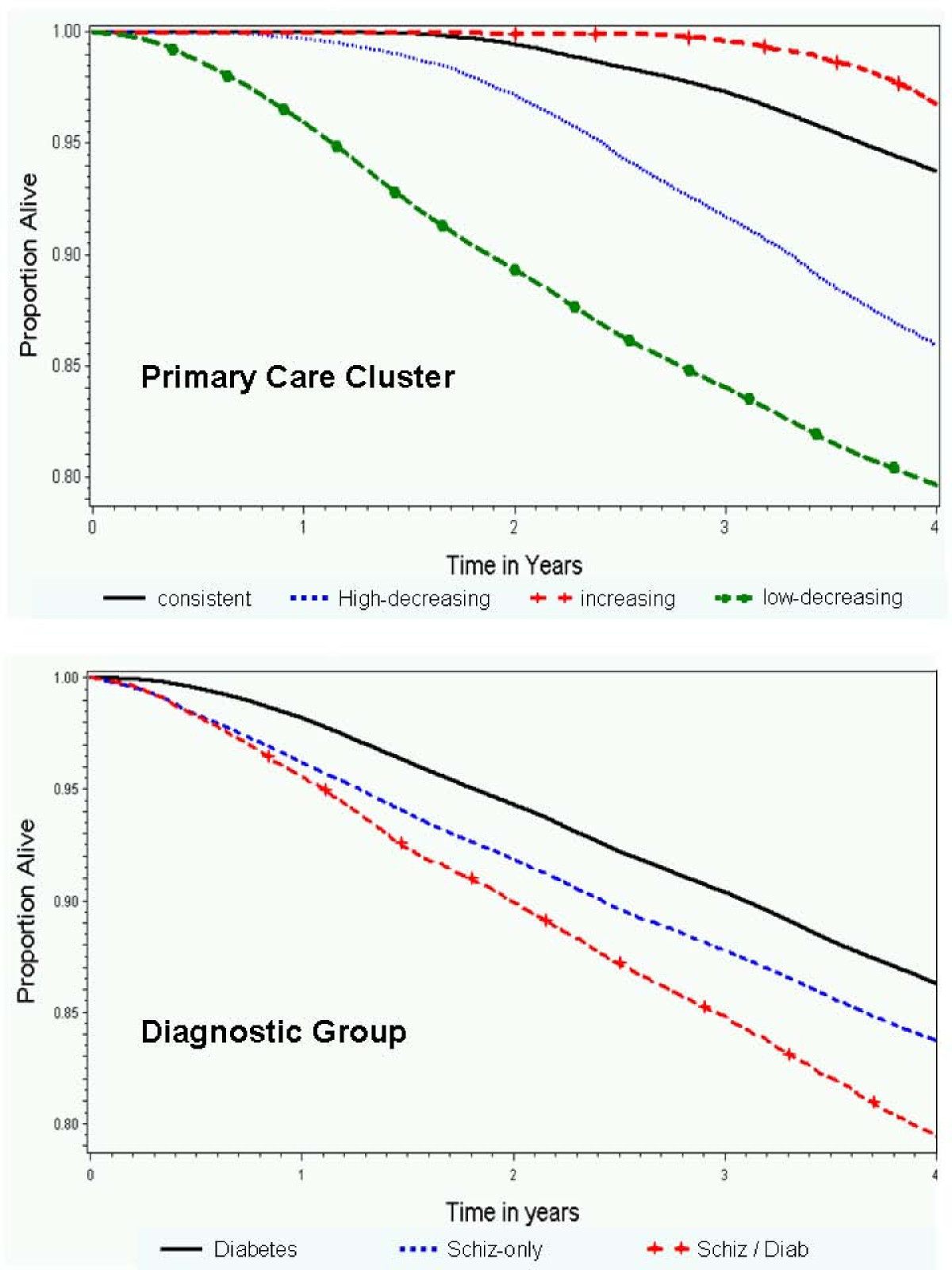an analysis of the treatment regimes for schizophrenia patients Although clozapine is the criterion standard for the treatment of patients with trs   him as having trs and initiated an individual treatment regime with m-ect   antipsychotic medication for treatment resistant schizophrenia: meta-analysis of.