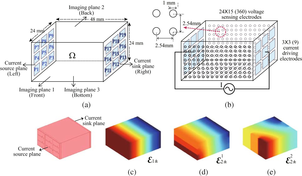 Design Of A Microscopic Electrical Impedance Tomography System For April 2011 App Note Precision Current Sink And Source Circuits 26 Open Image In New Window