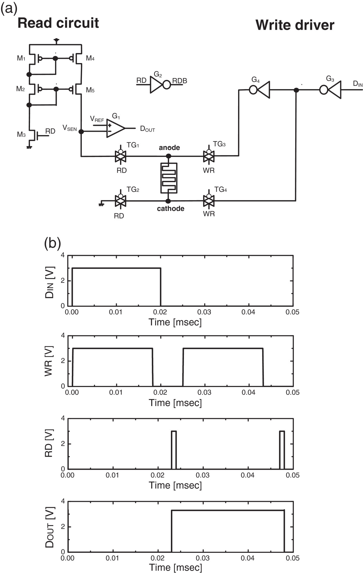 Small Area And Compact Cmos Emulator Circuit For Nanoscale Voltagecontrolledresistor Measuringandtestcircuit Open Image In New Window