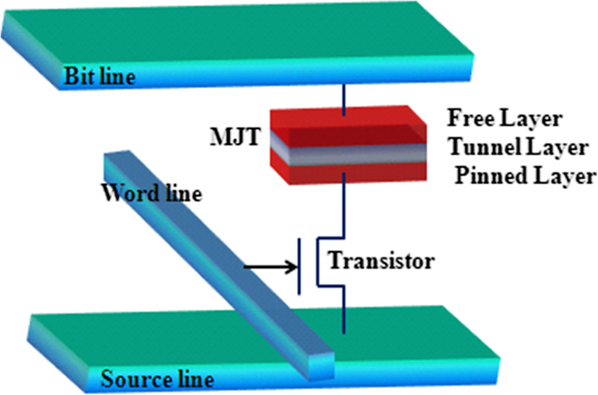 Overview Of Emerging Nonvolatile Memory Technologies Springerlink Bulk Transistor Tester 8211 An Easy Gain Classifier Open Image In New Window