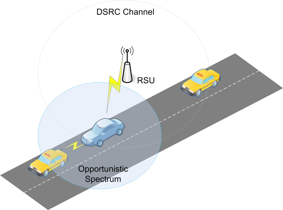 dsrc based v2v communication Although auto makers, technology companies and regulators appear to be moving ahead with wireless technology that promises to prevent many auto accidents, a handful of industry players are speaking out against the technology as untried, unneeded and potentially unsecure.