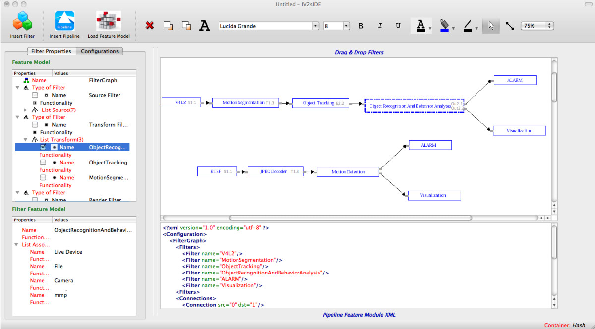 A generative-oriented model-driven design environment for