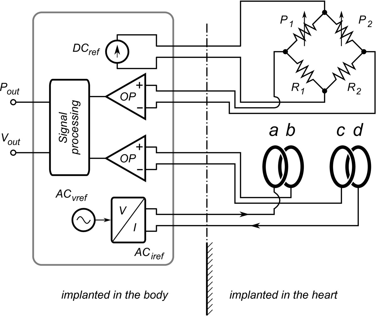 Implantable Rf Telemetry For Cardiac Monitoring In The Murine Heart Electrical Diagram 1 717kb Figure 19