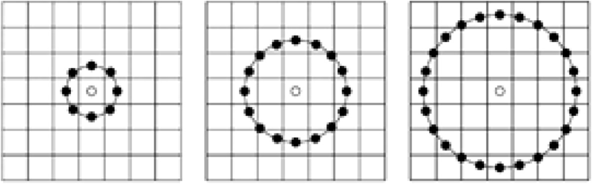 Concaveconvex Local Binary Features For Automatic Target Enchanting Ternary Form Is Represented By The Pattern