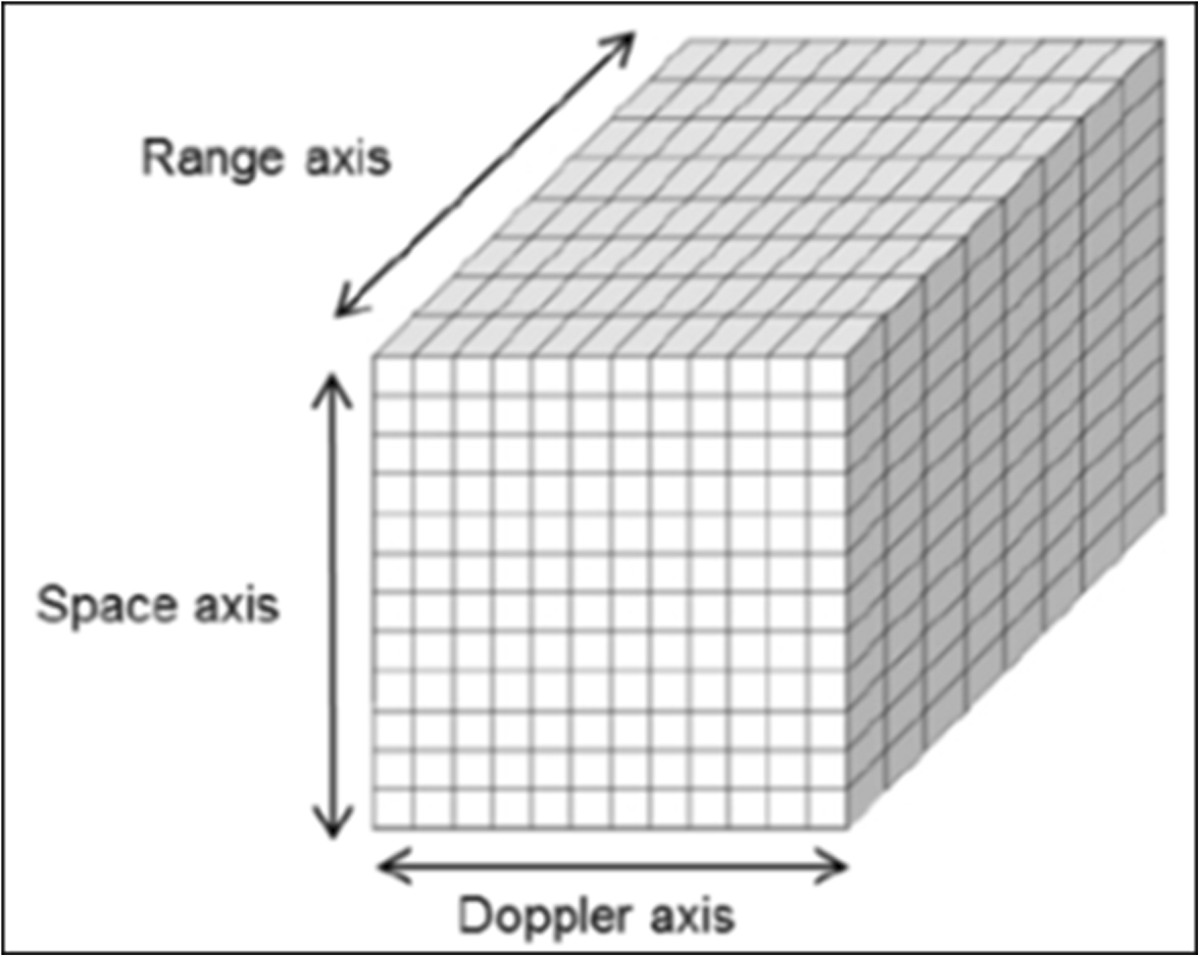 Real-time parallel implementation of Pulse-Doppler radar