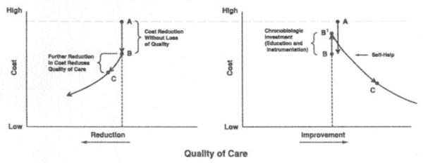 cost of quality and trade offs essay Q : research a publicly traded company use the internet to research a publicly traded company in the united states that has undergone a merger or acquisition within the last three (3) years.