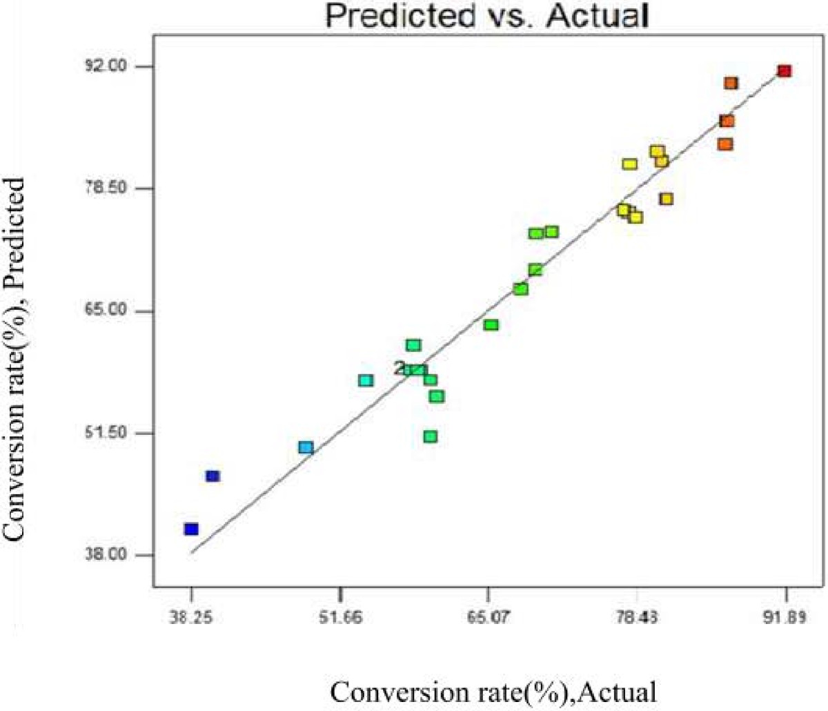 download scientific diag predicted - HD1200×1030
