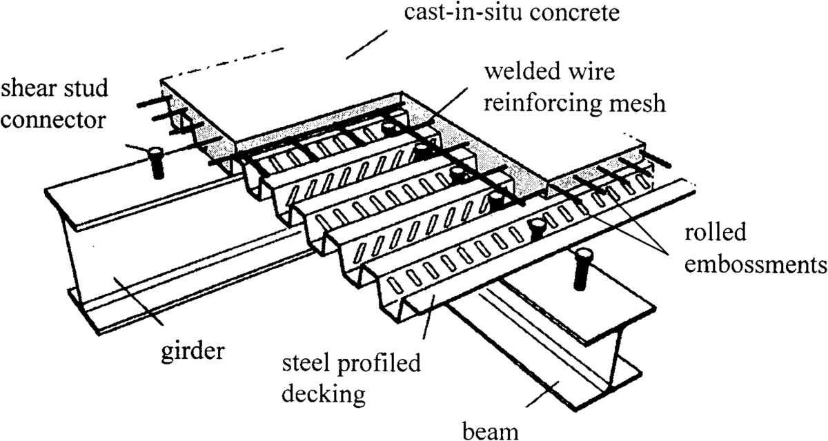 Design of composite slabs with profiled steel decking: a