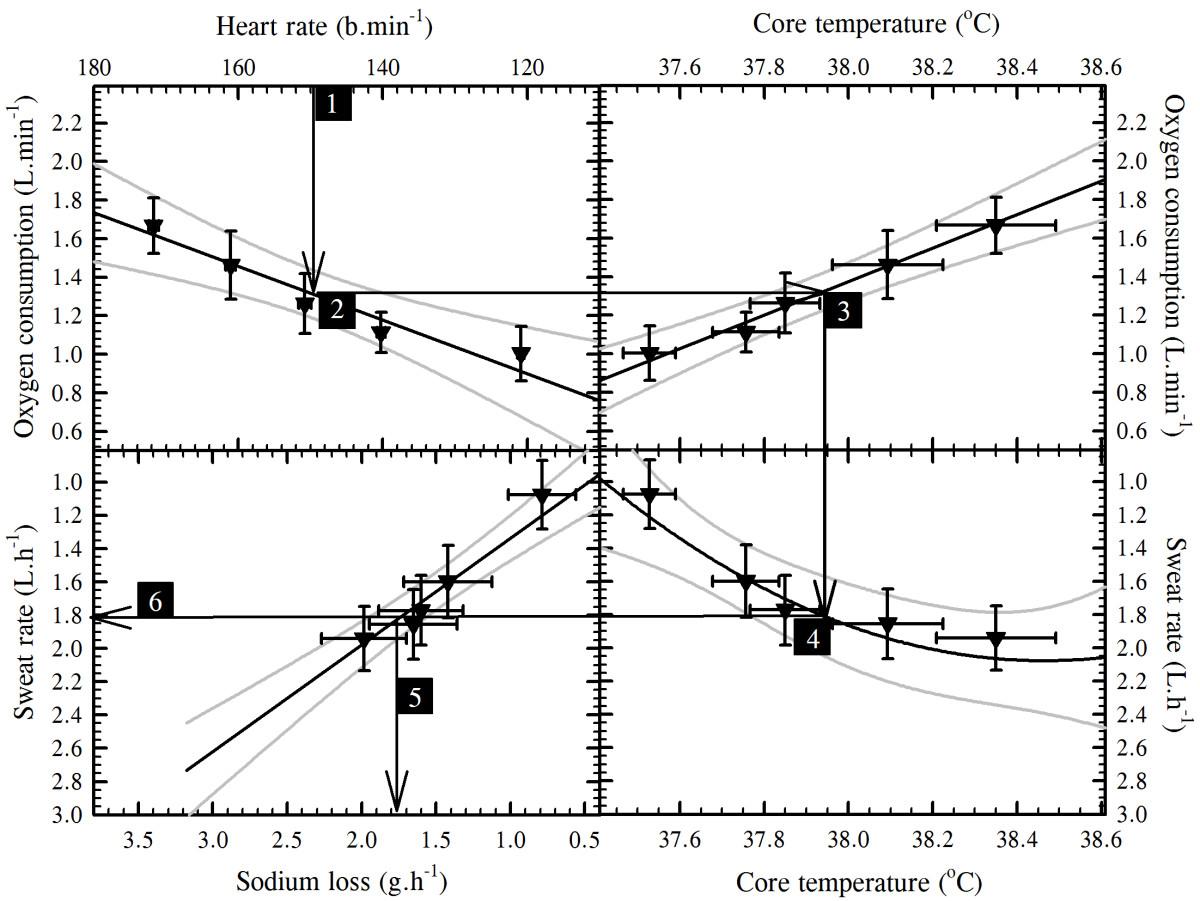 Regional variations in transepidermal water loss, eccrine sweat ...