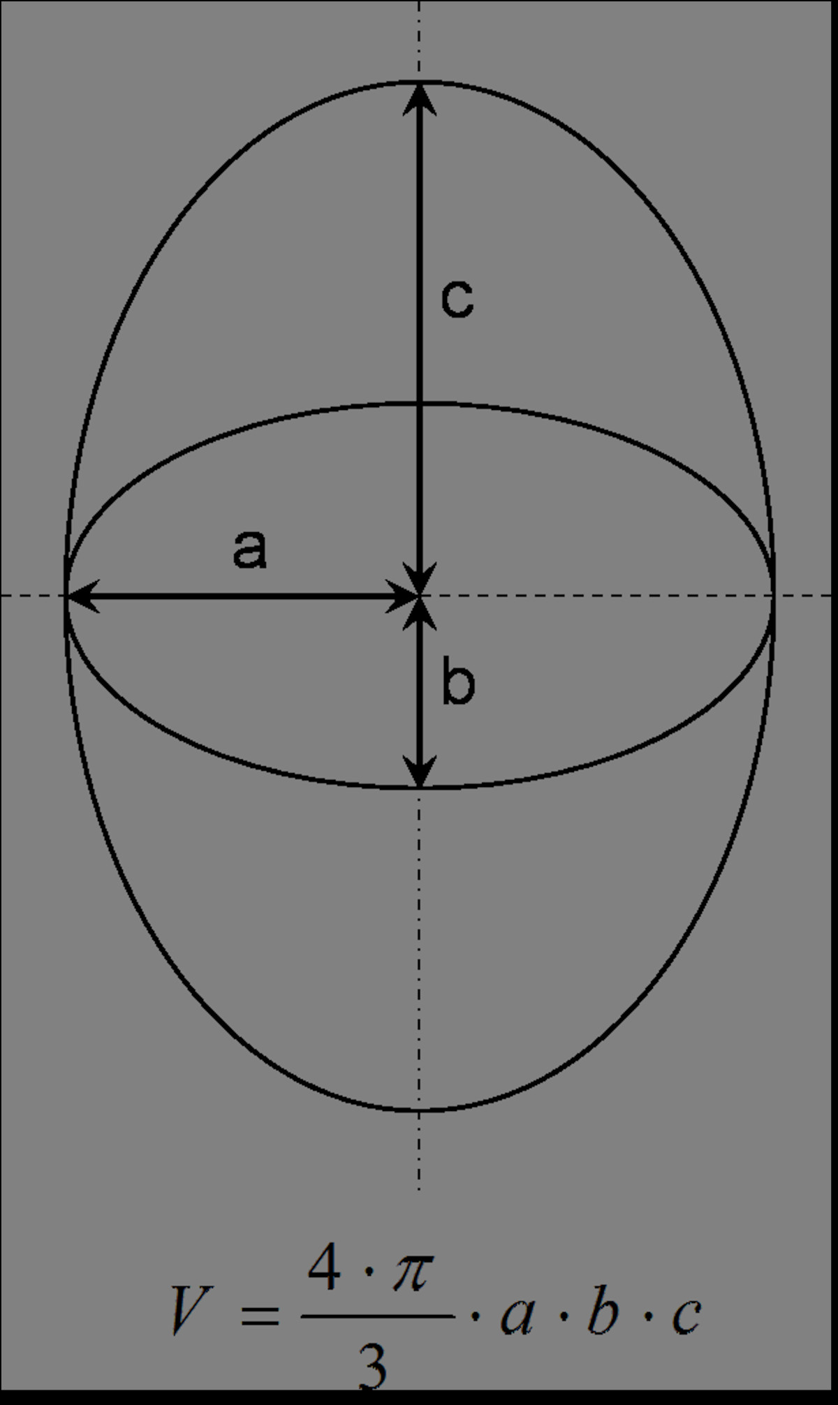 volume of n dimensional ellipsoid and its Volume is the quantification of the three-dimensional space a substance occupies the si unit for volume is the cubic meter, or m 3  by convention, the volume of a container is typically its capacity, and how much fluid it is able to hold, rather than the amount of space that the actual container displaces.