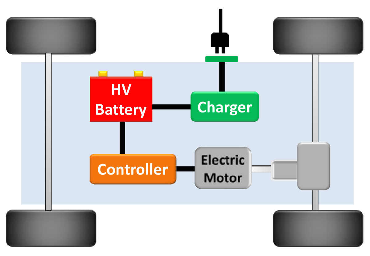 Electric Cars Technical Characteristics And Environmental Impacts Car Window Diagram Open Image In New