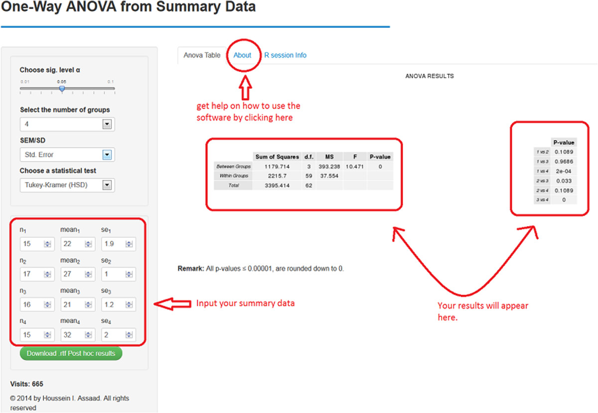 Rapid publication-ready MS-Word tables for one-way ANOVA