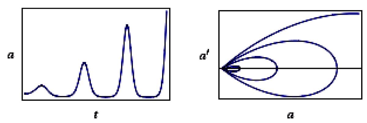Nonstandard Lagrangian cosmology | SpringerLink