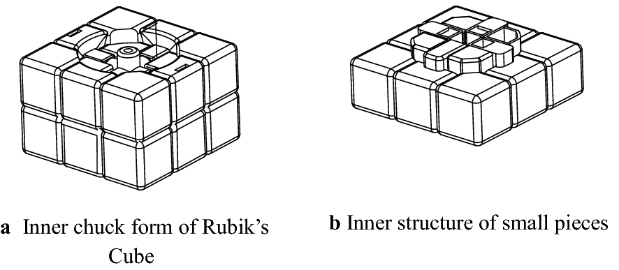 Overview Of Rubiks Cube And Reflections On Its Application In