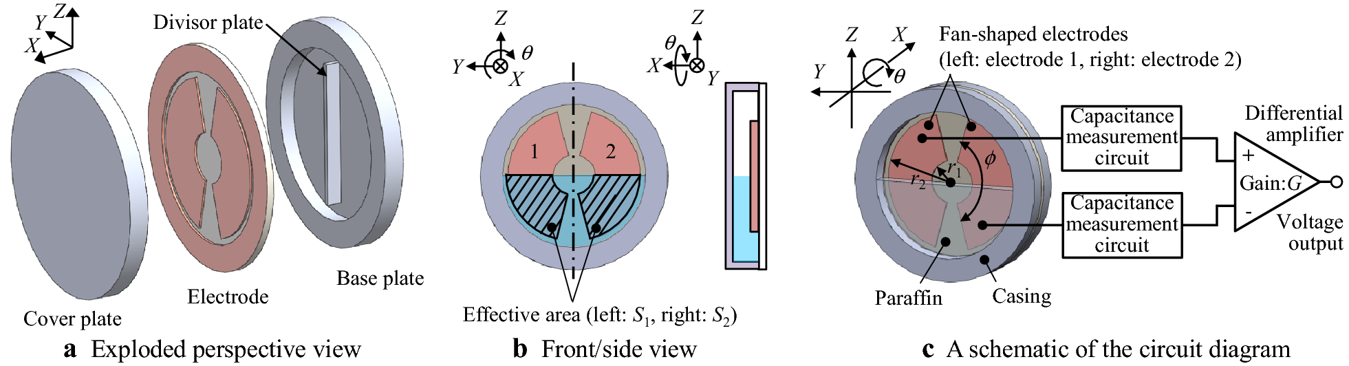 High Resolution Clinometers For Measurement Of Roll Error Motion Open Parallel Circuit Diagram Image In New Window