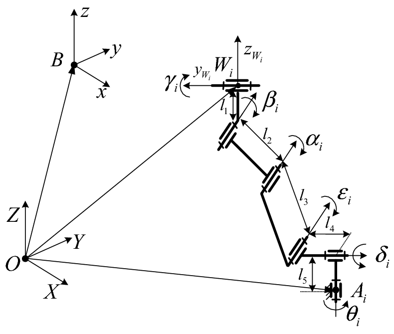 Gait Analysis Of Quadruped Robot Using The Equivalent Mechanism