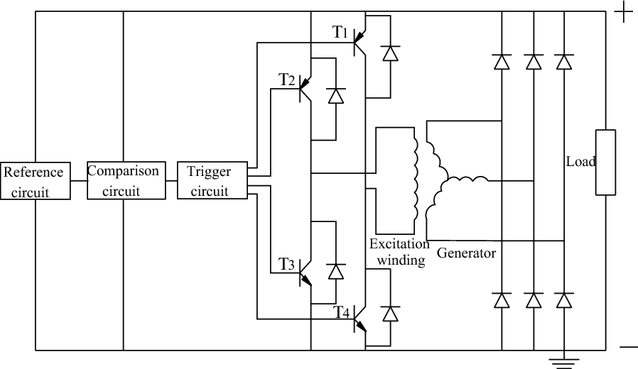 Development and ysis of the Magnetic Circuit on Double ... on headlights wiring diagram, ignition points wiring diagram, injector wiring diagram, battery wiring diagram, throttle cable wiring diagram, alternator regulator wiring diagram, ignition coil wiring diagram, generator stator cooling, generator stator frame, inverter wiring diagram, fuel pump wiring diagram, generator stator repair,