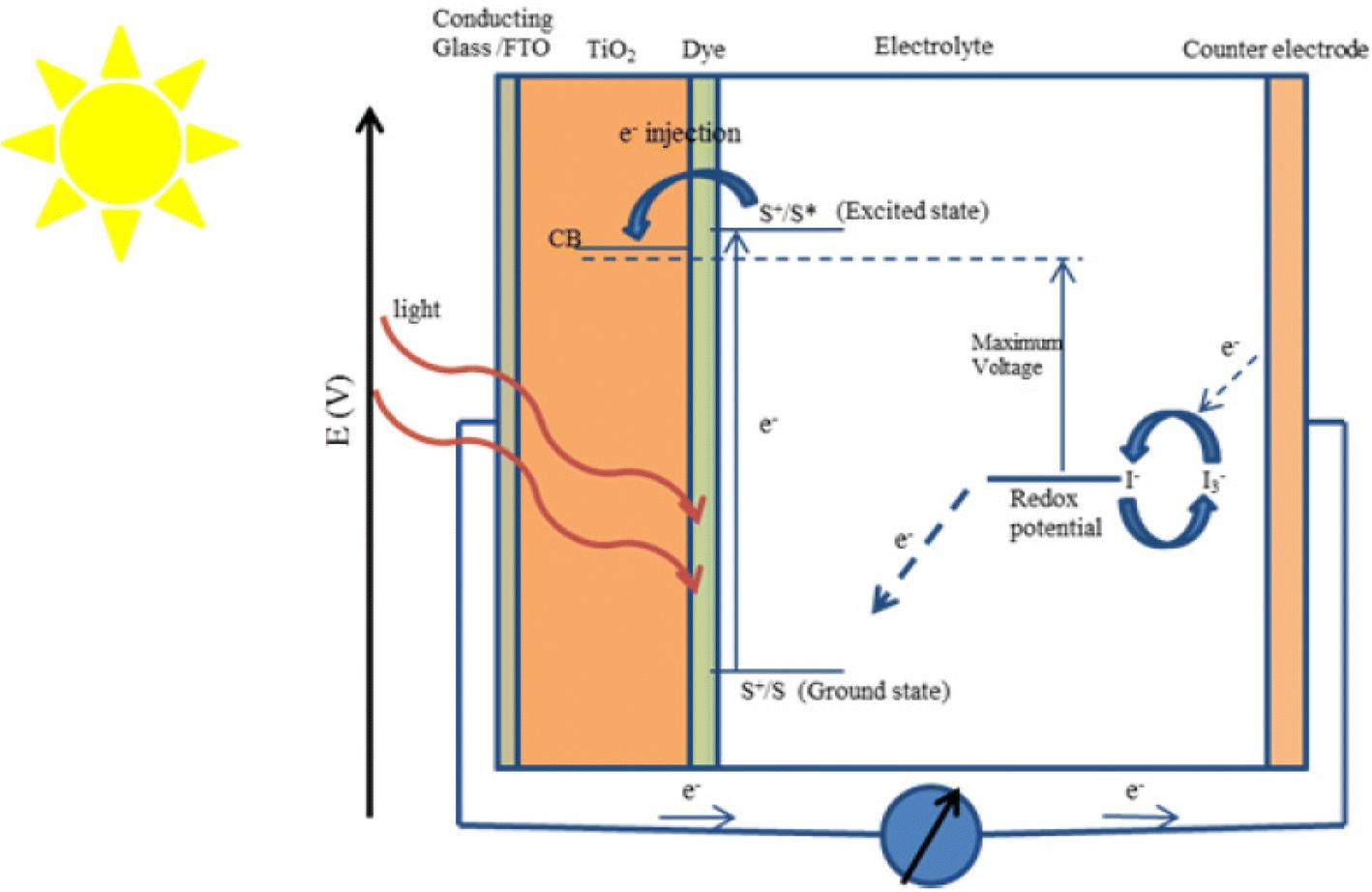 Fine Photocell Circuit Diagram 276 1657 Basic Electronics Wiring Diagram Wiring 101 Eumquscobadownsetwise Assnl