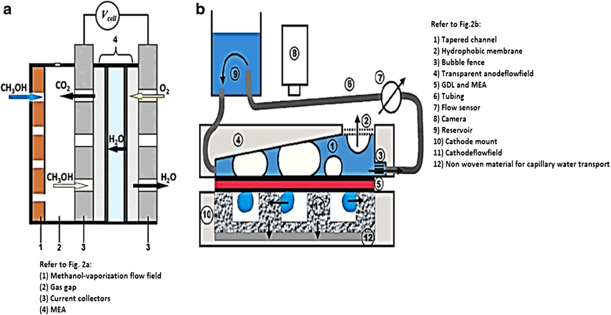 Platinum Based Catalysts On Various Carbon Supports And Conducting Soft Start Mechanism For L200 Voltage Regulator Open Image In New Window
