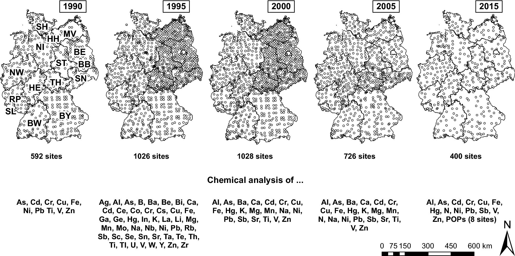 Spatial structures of heavy metals and nitrogen accumulation