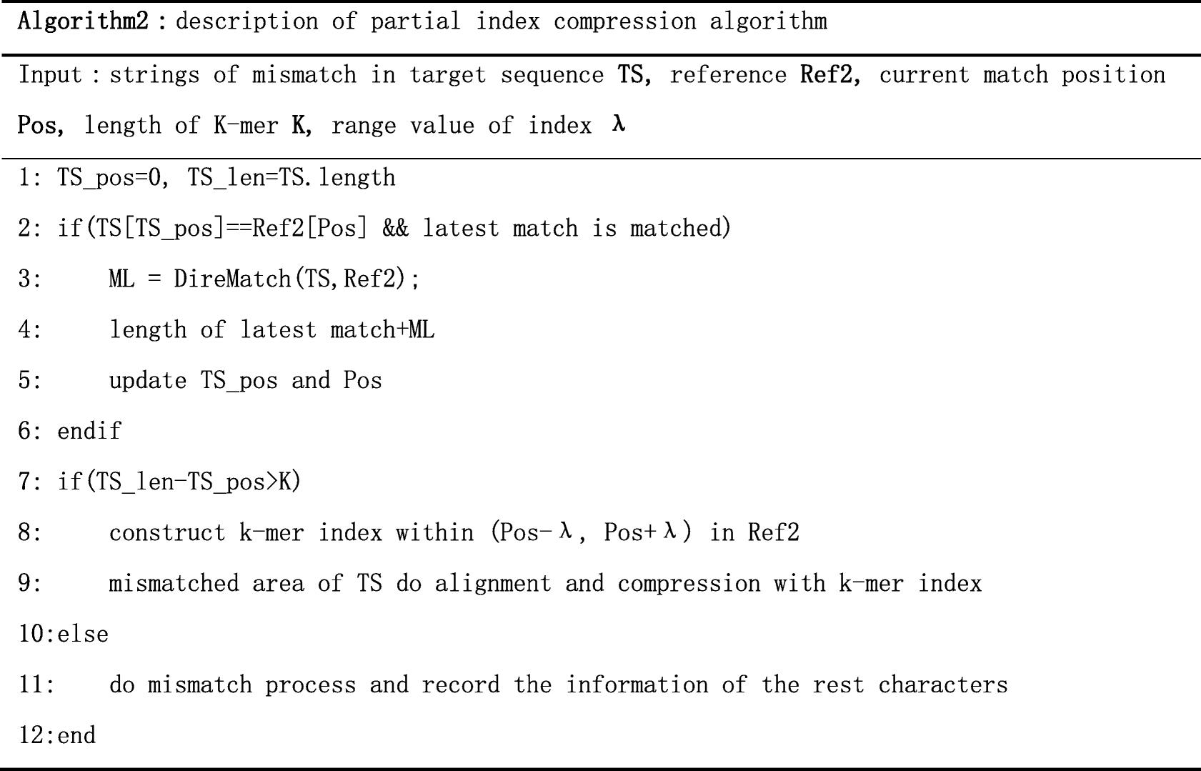 Algorithms designed for compressed-gene-data transformation