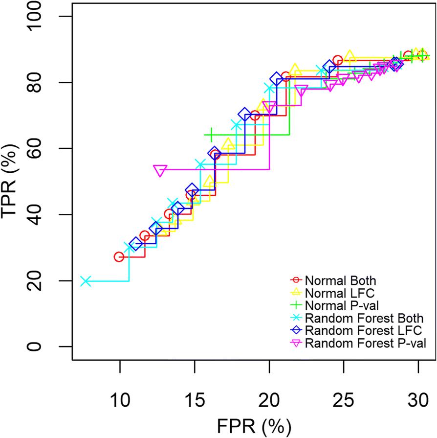 benchmarking random forest implementations - 894×895