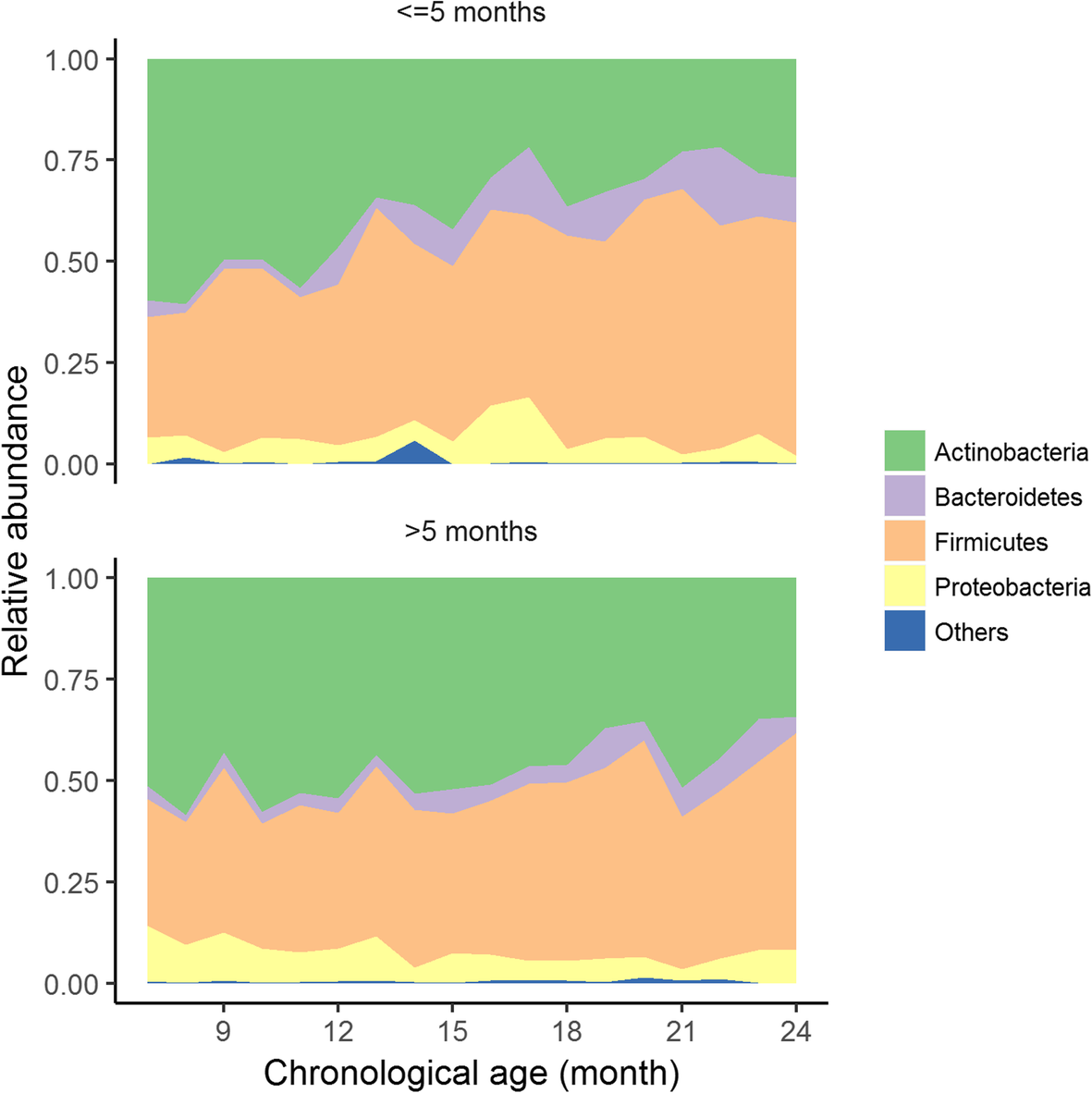 metamicrobiomeR: an R package for analysis of microbiome