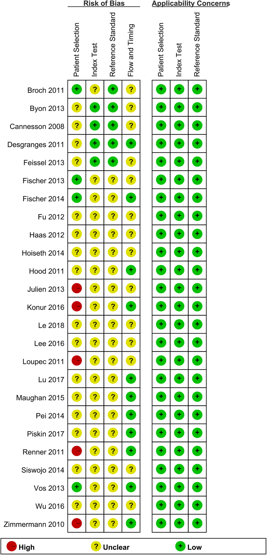 Reliability of pleth variability index in predicting preload