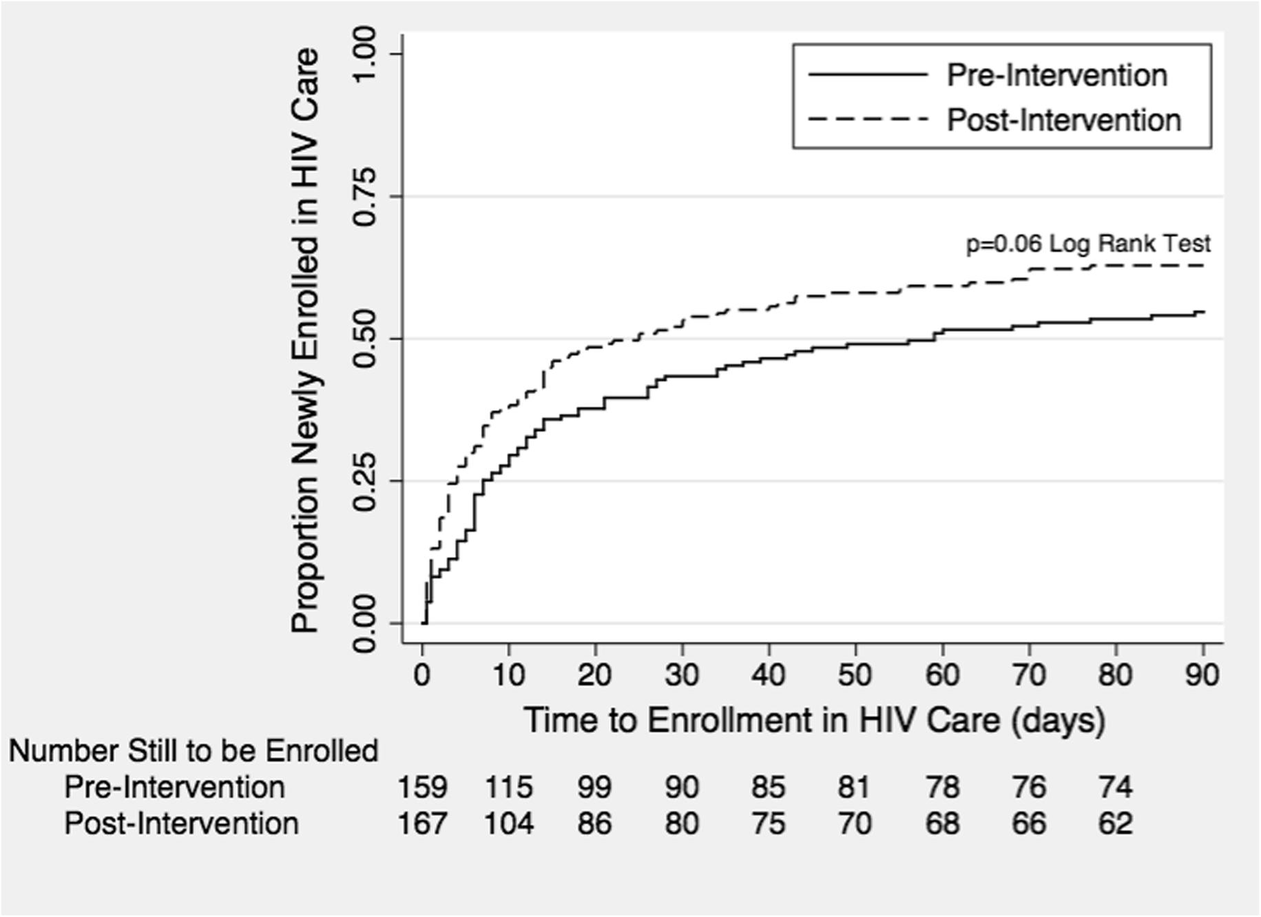 HIV dating Λουσάκακαλύτερες ιστοσελίδες που χρονολογούνται στο διαδίκτυο