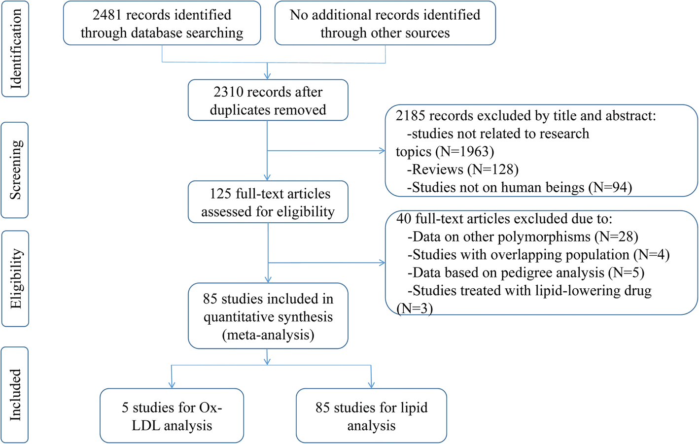 vidal drug database