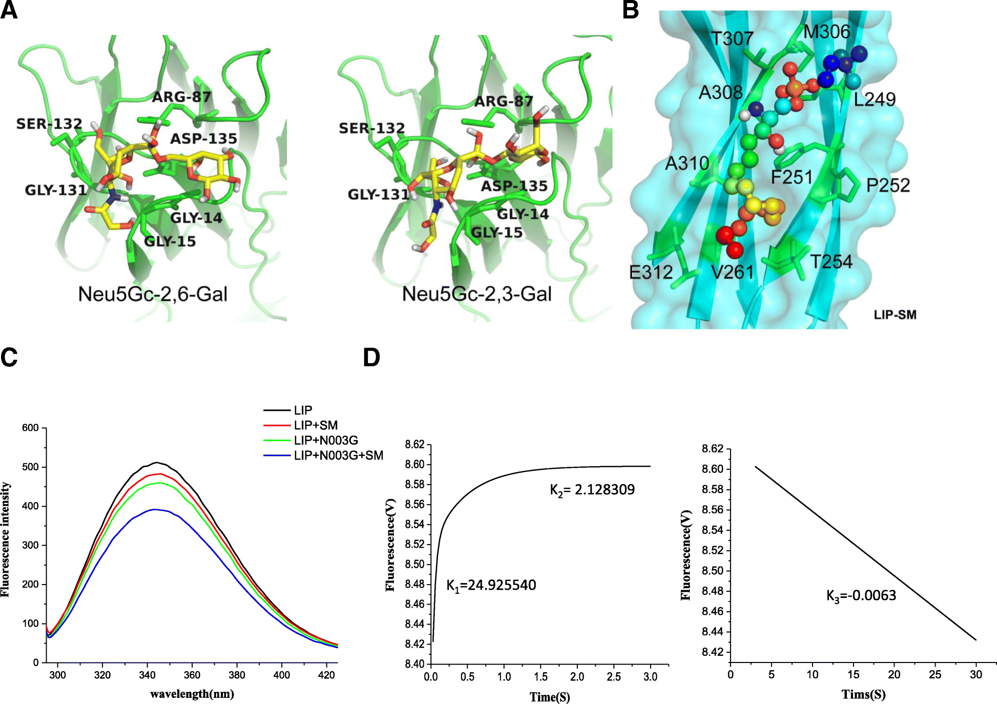 Crystal structure of a cytocidal protein from lamprey and
