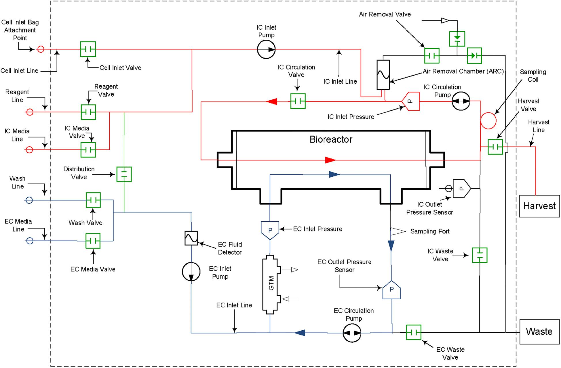 on oliver 2255 alt wiring diagram