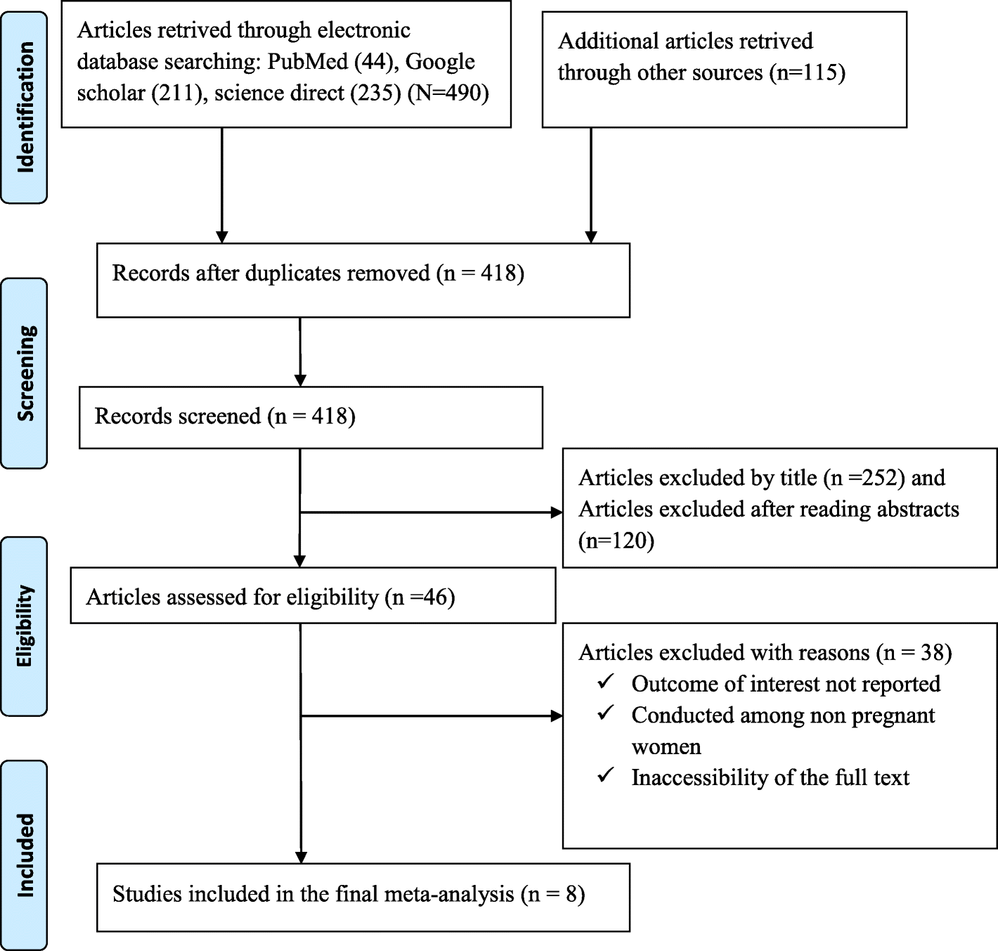 Intimate partner violence and associated factors among