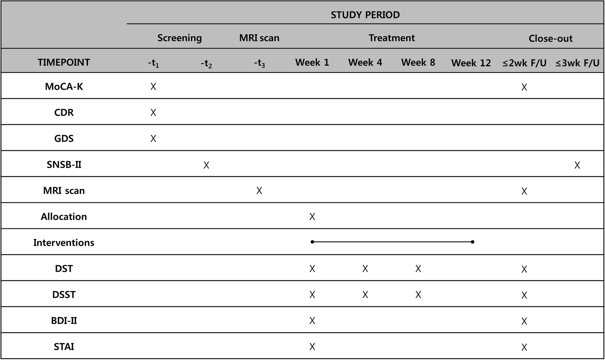 Neurocircuitry of acupuncture effect on cognitive improvement in