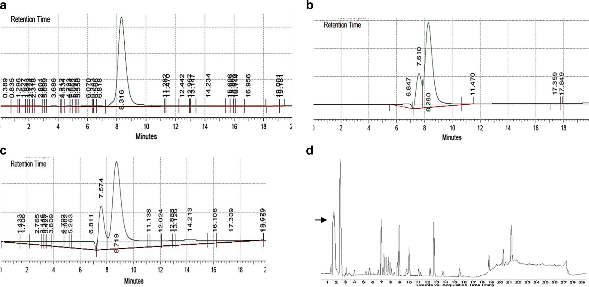 Potential role of N-acetyl glucosamine in Aspergillus fumigatus