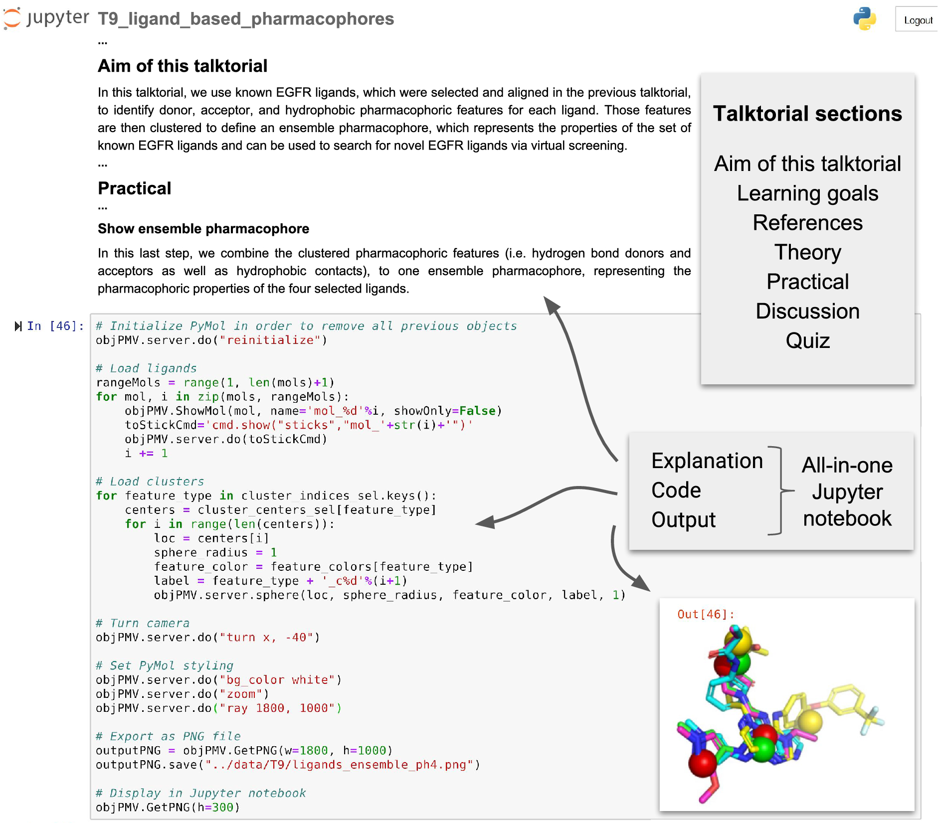 TeachOpenCADD: a teaching platform for computer-aided drug