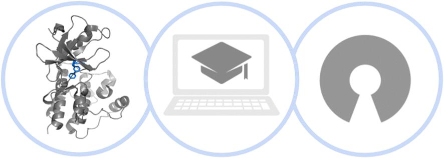 TeachOpenCADD: a teaching platform for computer-aided drug design