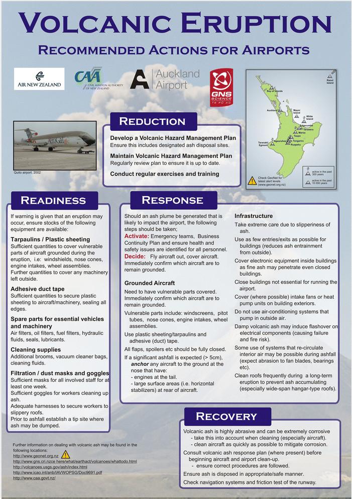 Volcanic Ashfall Preparedness Poster Series A Collaborative Process