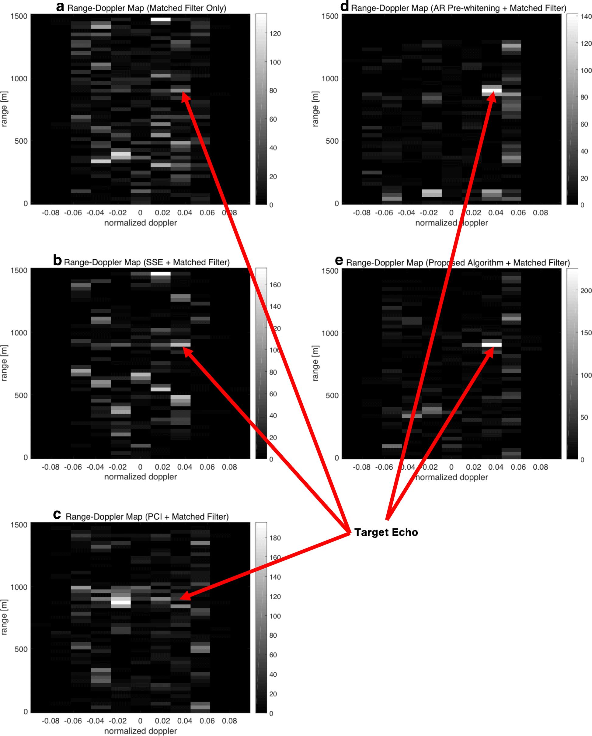 Reverberation suppression using non-negative matrix factorization to