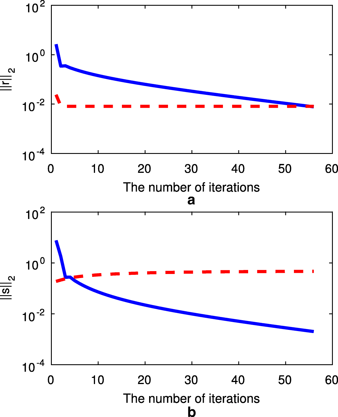 Joint rate control and power allocation for low-latency reliable D2D