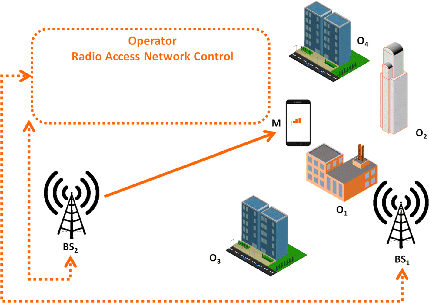 Smart radio environments empowered by reconfigurable AI meta
