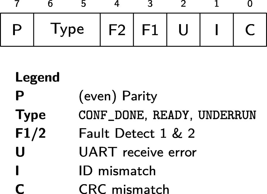 FIJI: Fault InJection Instrumenter | SpringerLink