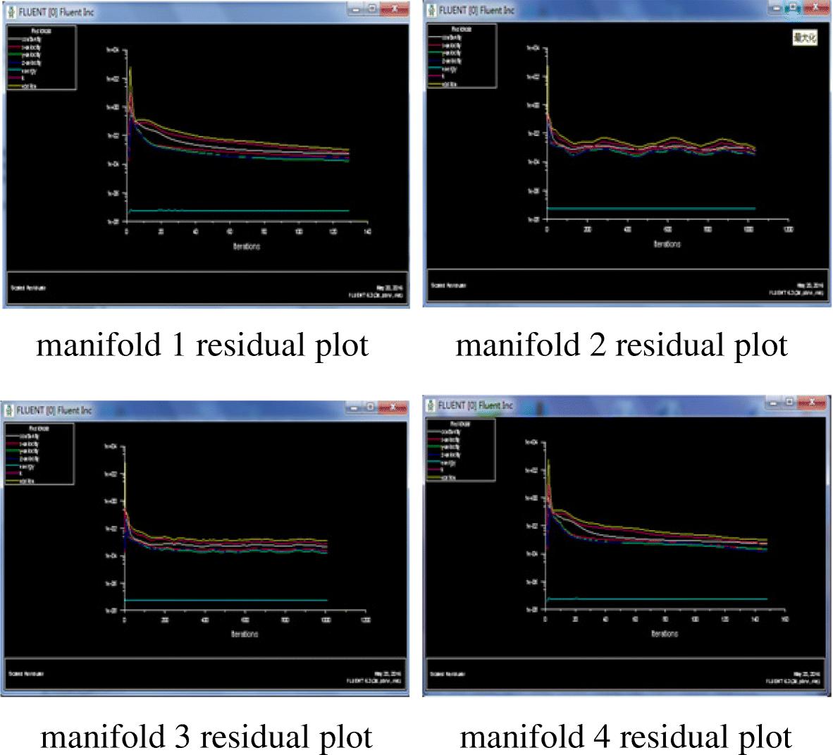 Optimized design of engine intake manifold based on 3D scanner of